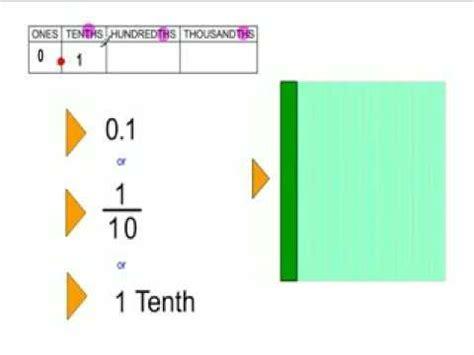 Homework help converting fractions to decimals - aaueduet